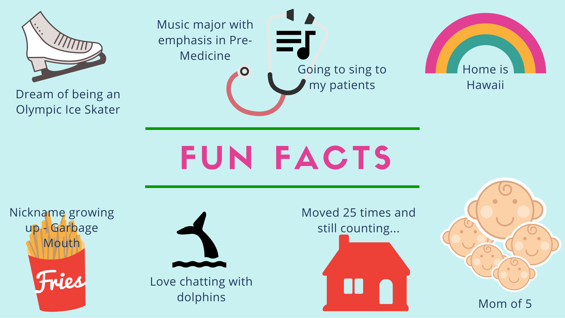 FUn facts (1)