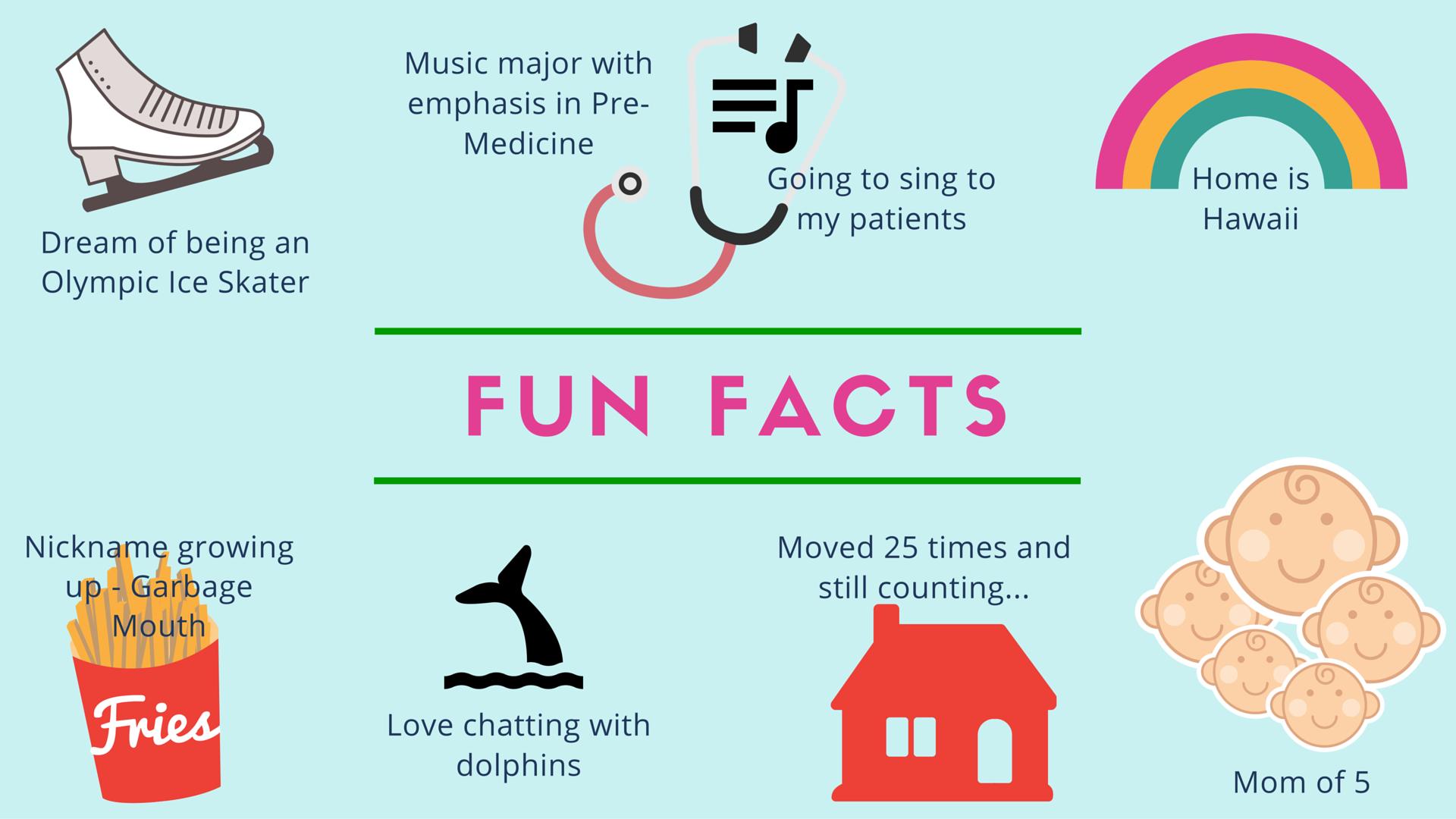 FUn facts (1)